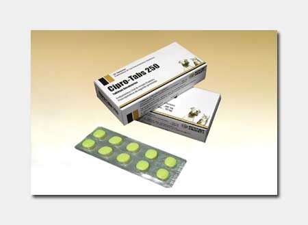 Generic Cipro (Ciprofloxacin) 250mg D